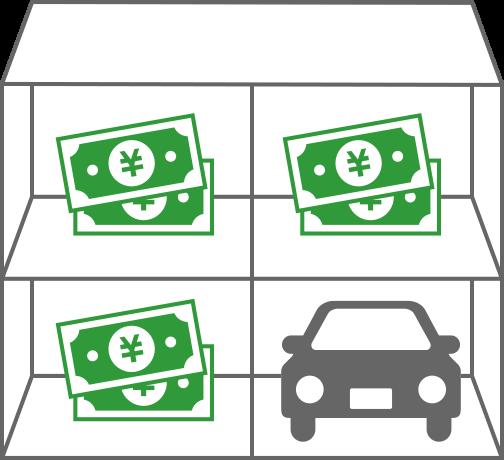 空き車室の安定収益化